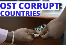 Top 10 Most Corrupt Countries of 2021
